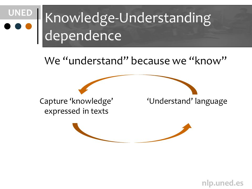 "UNED nlp.uned.es Knowledge-Understanding dependence We ""understand"" because we ""know"" Capture 'knowledge' expressed in texts 'Understand' language"