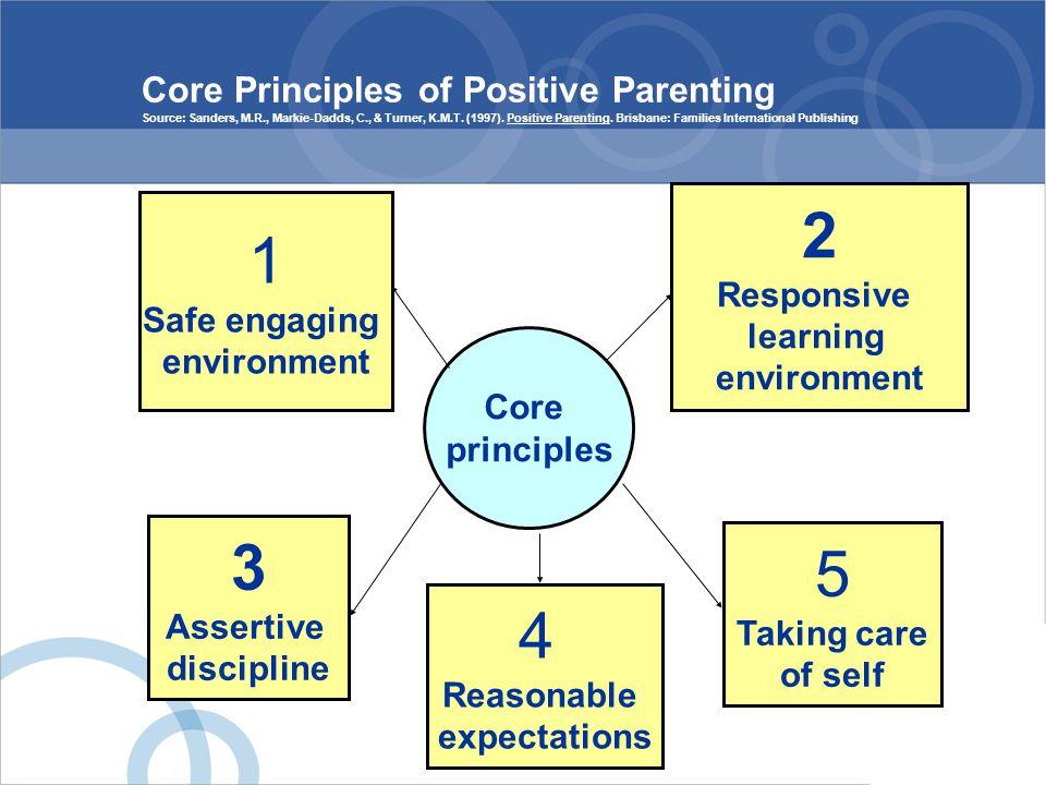 Core Principles of Positive Parenting Source: Sanders, M.R., Markie-Dadds, C., & Turner, K.M.T.