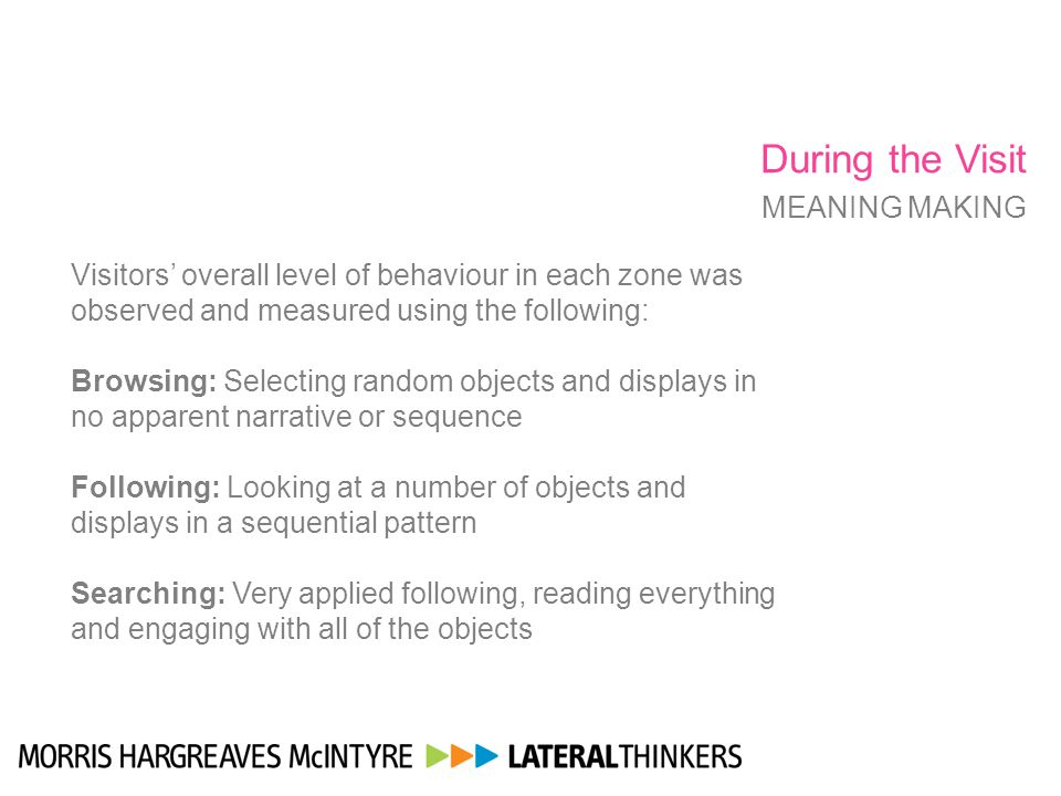 During the Visit MEANING MAKING Visitors' overall level of behaviour in each zone was observed and measured using the following: Browsing: Selecting r