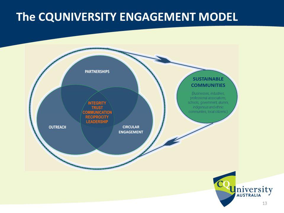 The CQUNIVERSITY ENGAGEMENT MODEL 13
