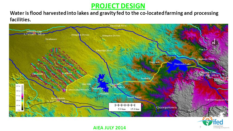 Water is flood harvested into lakes and gravity fed to the co-located farming and processing facilities.