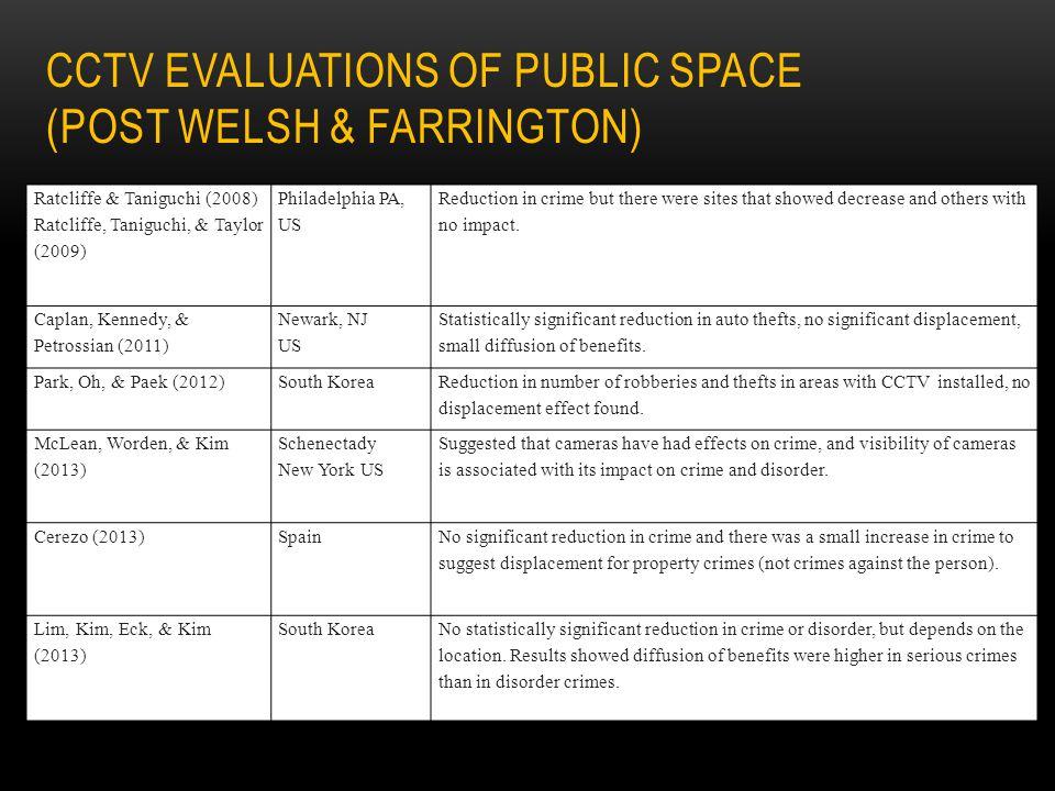 CCTV EVALUATIONS OF PUBLIC SPACE (POST WELSH & FARRINGTON) Ratcliffe & Taniguchi (2008) Ratcliffe, Taniguchi, & Taylor (2009) Philadelphia PA, US Redu