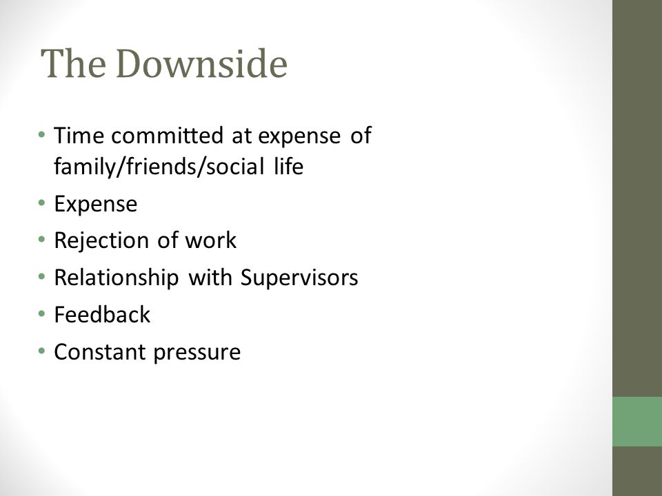 The Downside Time committed at expense of family/friends/social life Expense Rejection of work Relationship with Supervisors Feedback Constant pressure