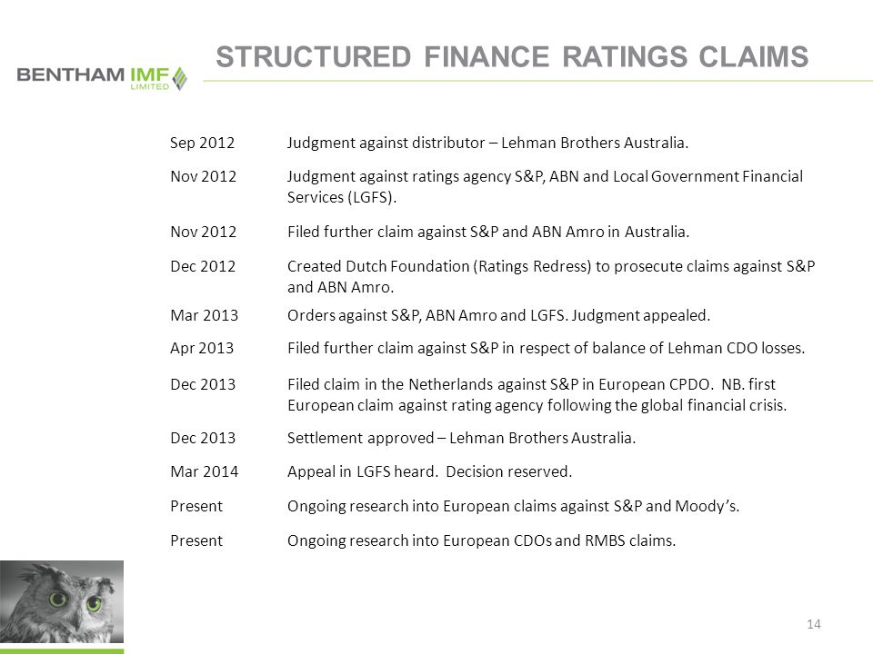 STRUCTURED FINANCE RATINGS CLAIMS Sep 2012Judgment against distributor – Lehman Brothers Australia.