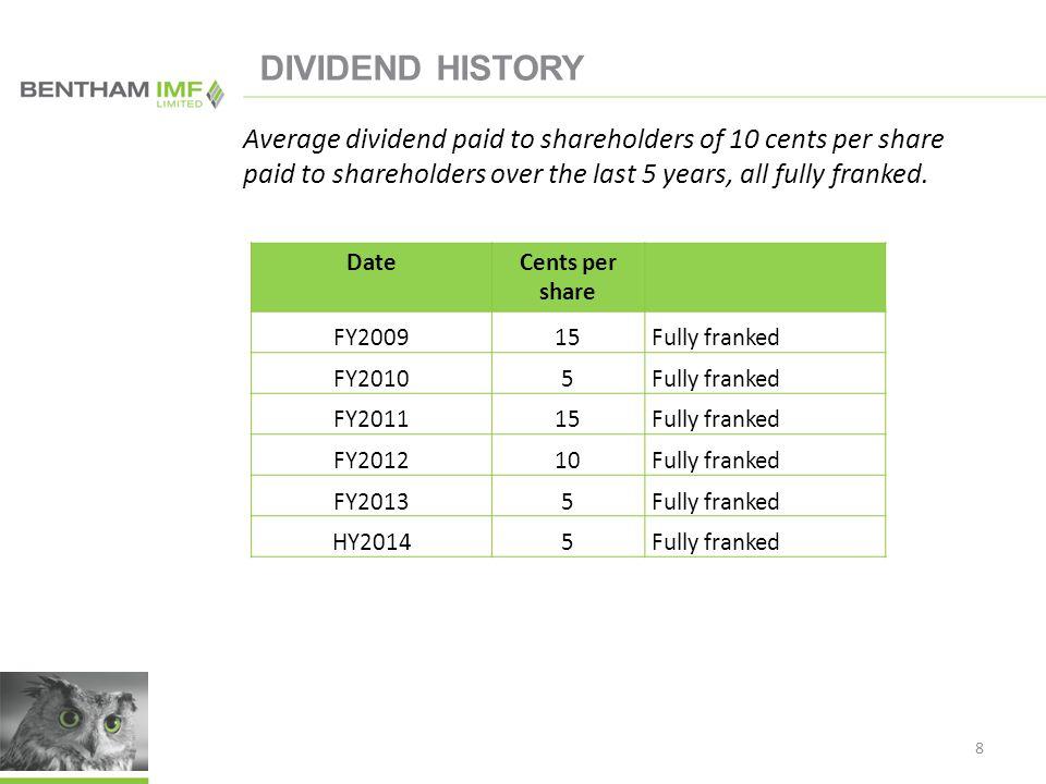 INVESTMENT PORTFOLIO Claim Value Range Est.