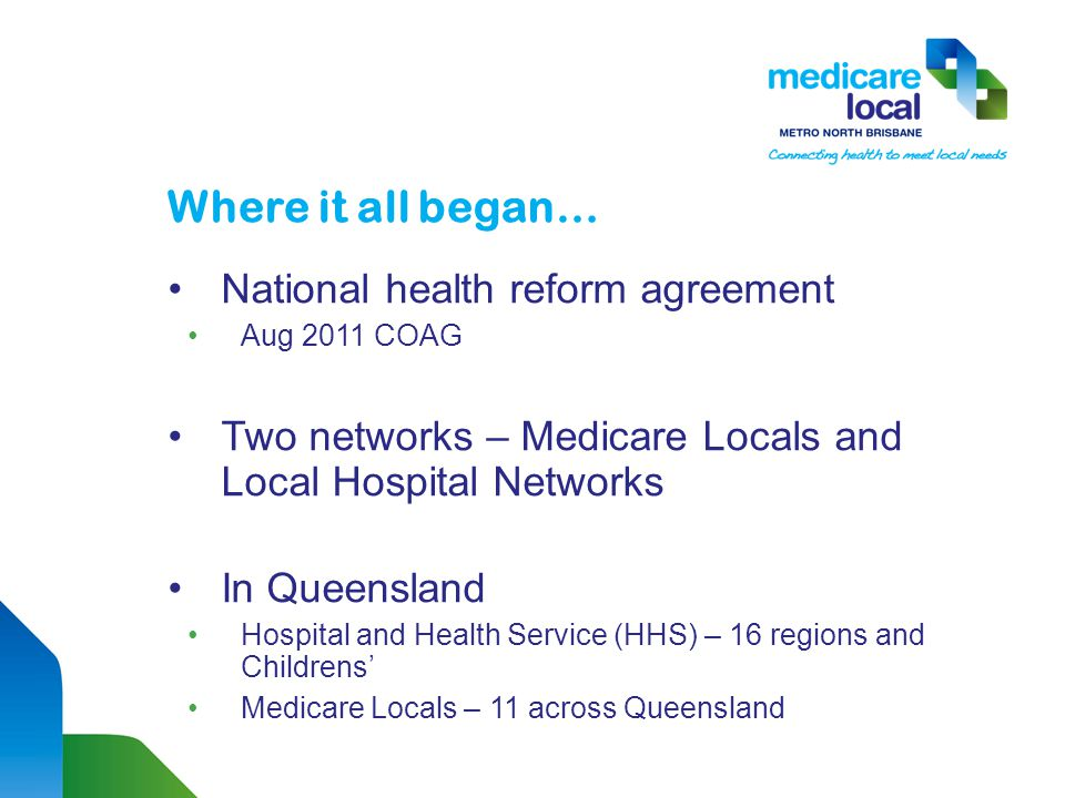 Where it all began… National health reform agreement Aug 2011 COAG Two networks – Medicare Locals and Local Hospital Networks In Queensland Hospital a