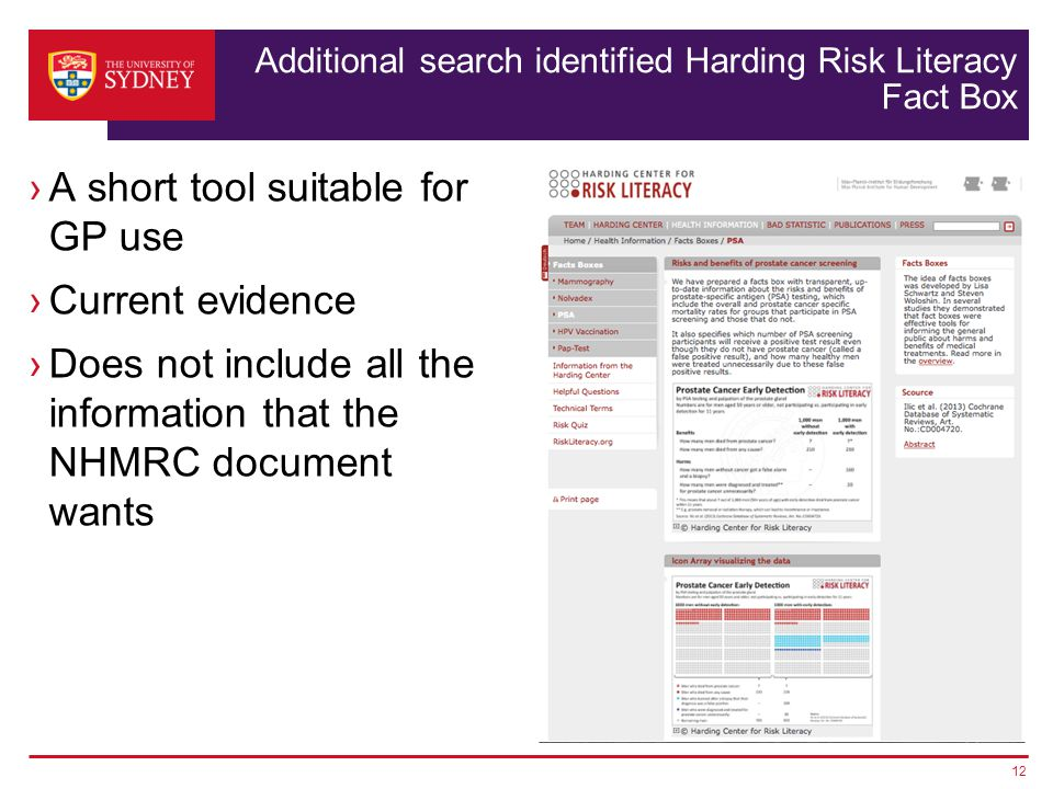 Additional search identified Harding Risk Literacy Fact Box ›A short tool suitable for GP use ›Current evidence ›Does not include all the information