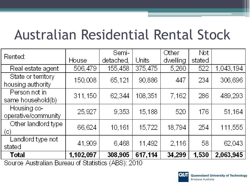 Australian Residential Rental Stock