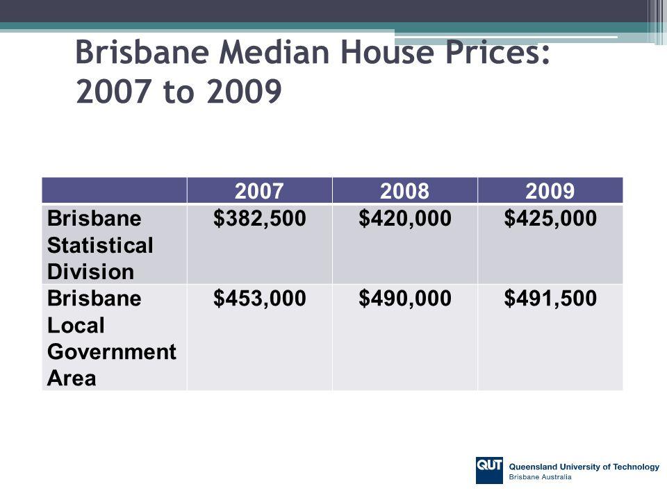 Brisbane Median House Prices: 2007 to 2009 200720082009 Brisbane Statistical Division $382,500$420,000$425,000 Brisbane Local Government Area $453,000$490,000$491,500
