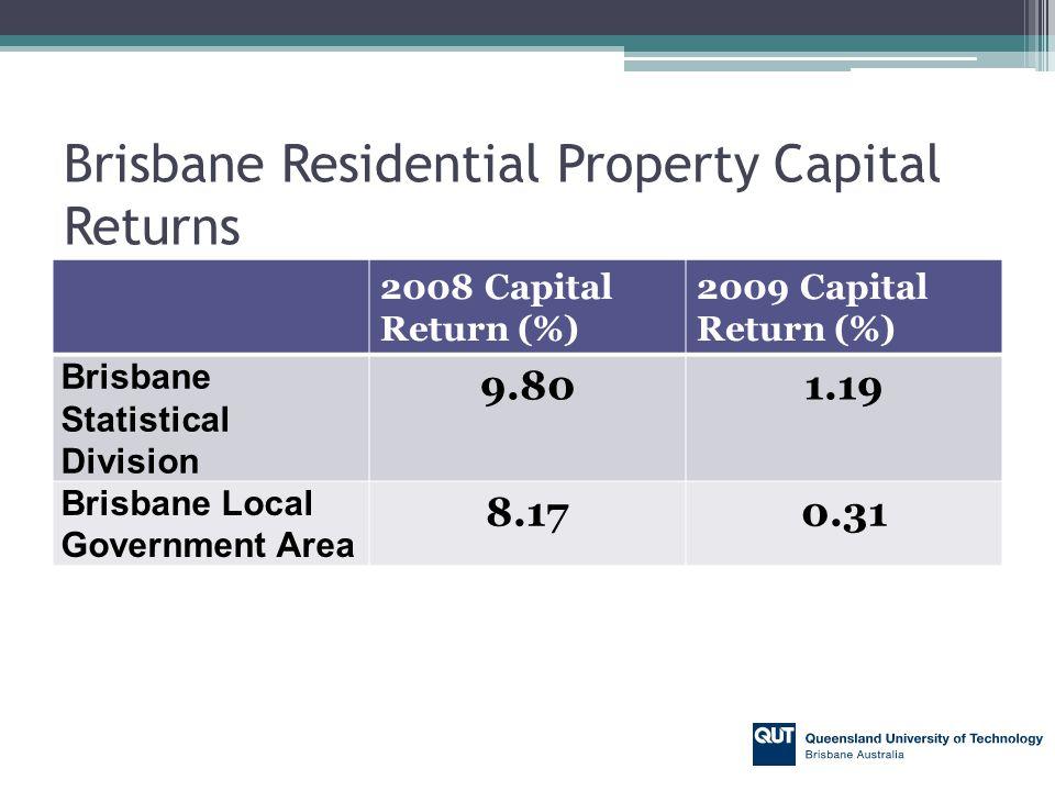 Brisbane Residential Property Capital Returns 2008 Capital Return (%) 2009 Capital Return (%) Brisbane Statistical Division 9.801.19 Brisbane Local Go