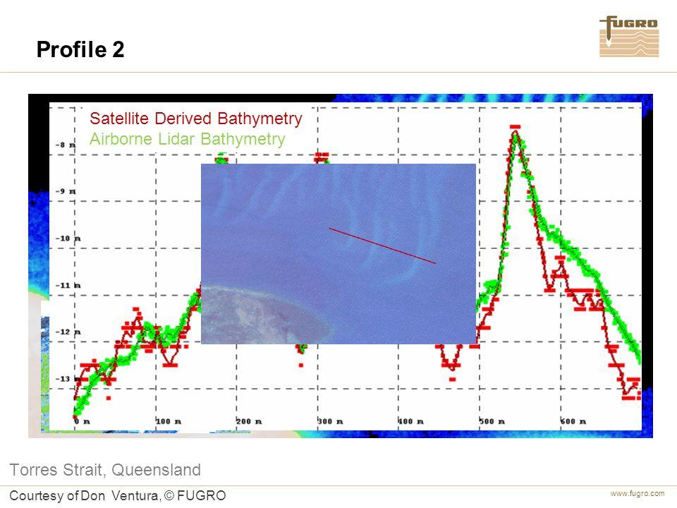 www.fugro.com Profile 2 Courtesy of Don Ventura, © FUGRO Torres Strait, Queensland Satellite Derived Bathymetry Airborne Lidar Bathymetry