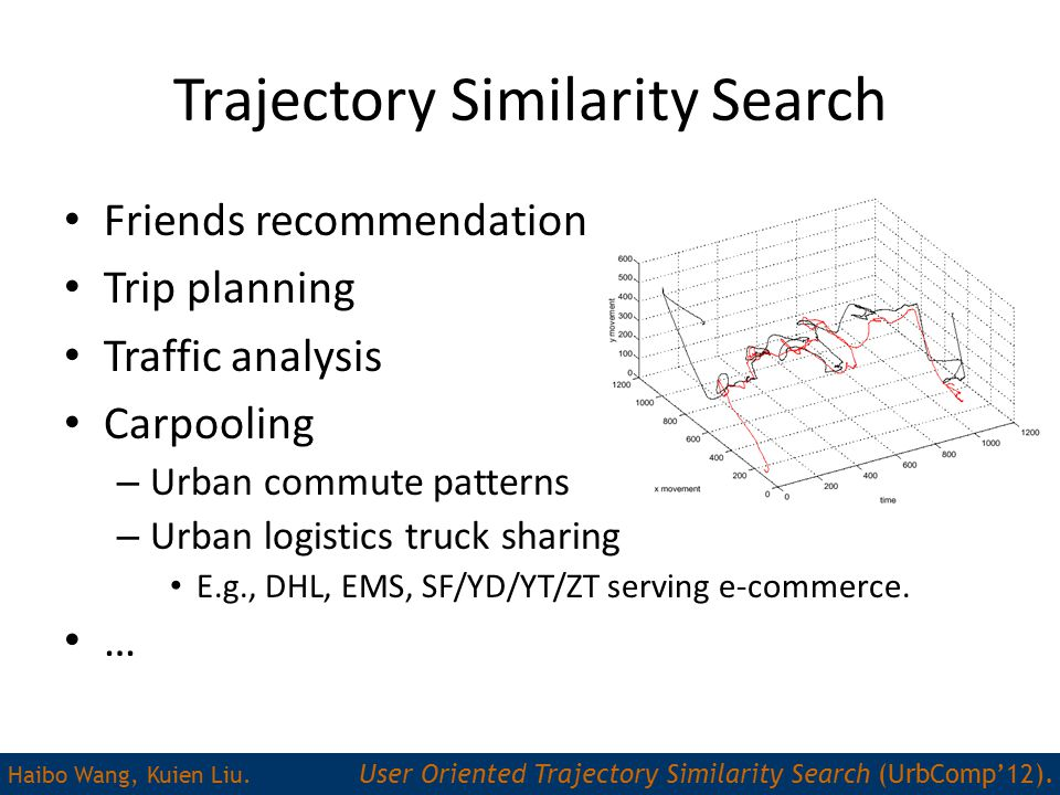Trajectory Similarity Search Friends recommendation Trip planning Traffic analysis Carpooling – Urban commute patterns – Urban logistics truck sharing E.g., DHL, EMS, SF/YD/YT/ZT serving e-commerce.