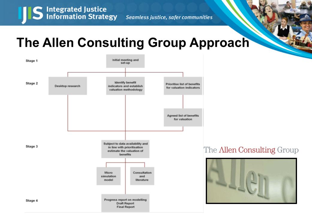 The Allen Consulting Group Approach