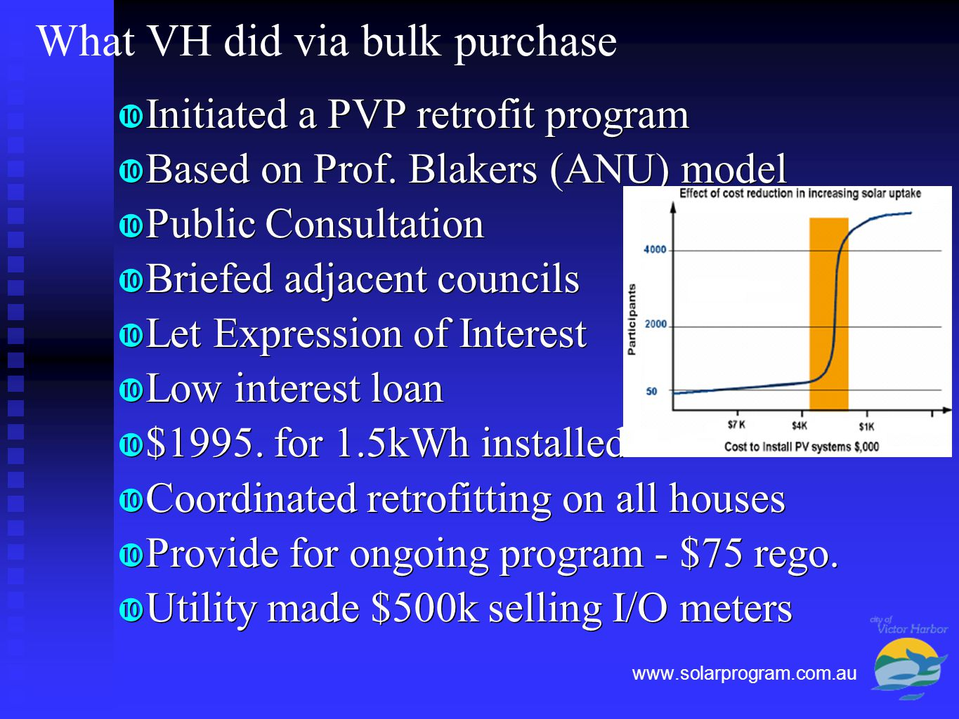 What VH did via bulk purchase  Initiated a PVP retrofit program  Based on Prof.