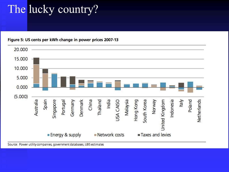 German solar impact on energy cost €60/MWh