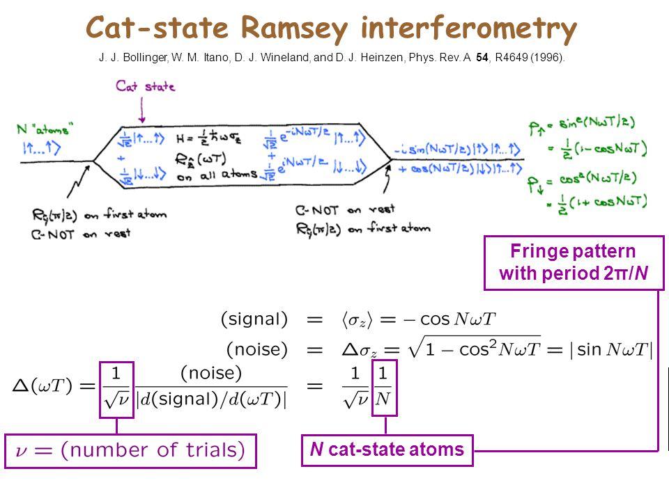Cat-state Ramsey interferometry J. J. Bollinger, W. M. Itano, D. J. Wineland, and D. J. Heinzen, Phys. Rev. A 54, R4649 (1996). Fringe pattern with pe