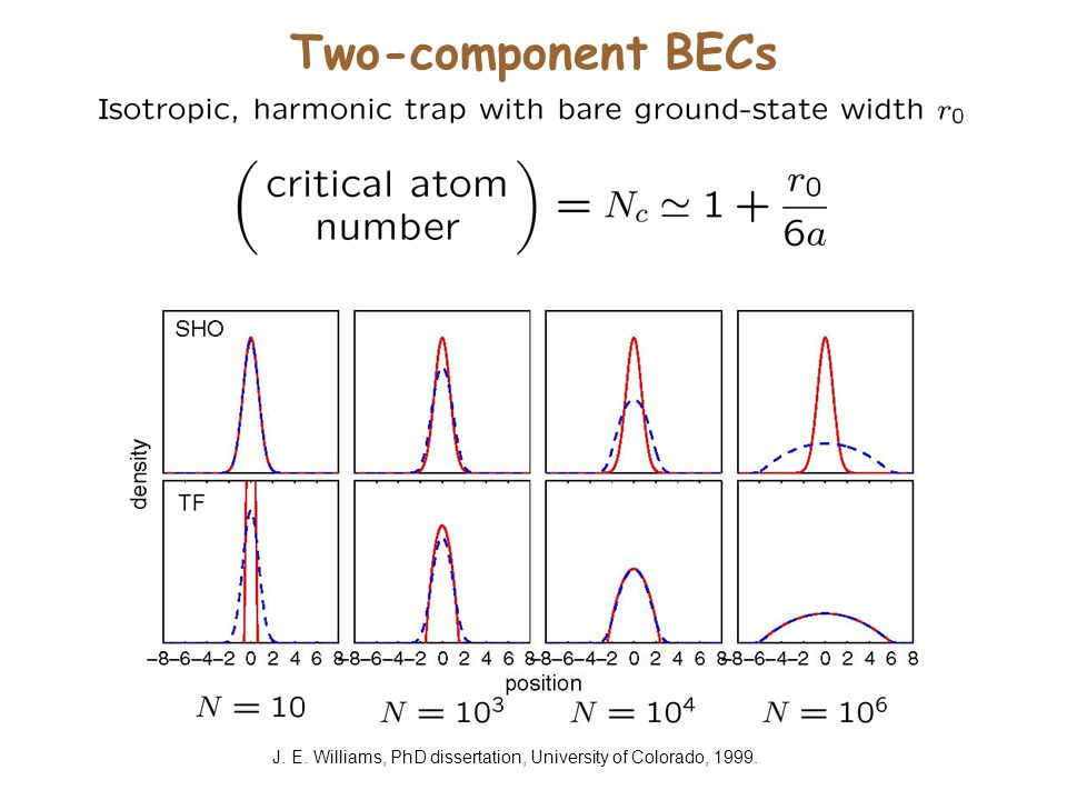 Two-component BECs J. E. Williams, PhD dissertation, University of Colorado, 1999.