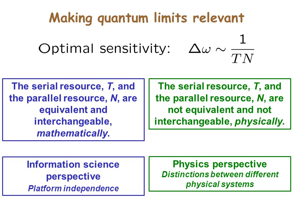 Making quantum limits relevant The serial resource, T, and the parallel resource, N, are equivalent and interchangeable, mathematically.