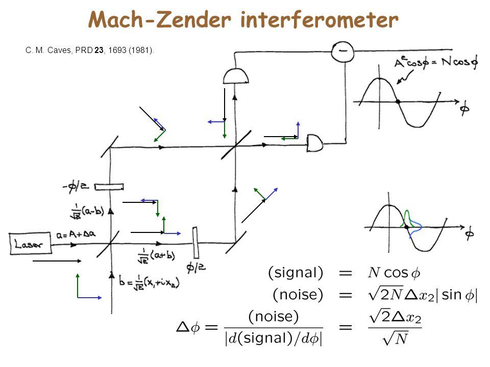 Mach-Zender interferometer C. M. Caves, PRD 23, 1693 (1981).
