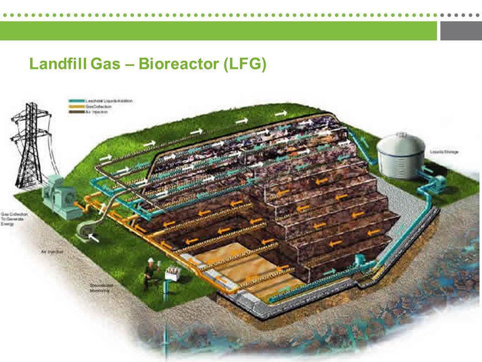 Landfill Gas – Bioreactor (LFG)