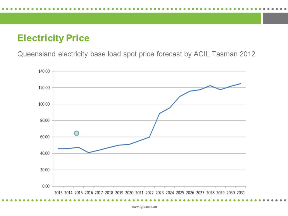 Electricity Price Queensland electricity base load spot price forecast by ACIL Tasman 2012