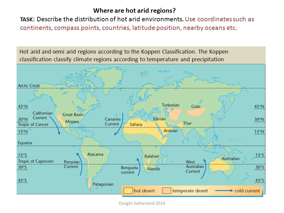 Where are hot arid regions. TASK : Describe the distribution of hot arid environments.