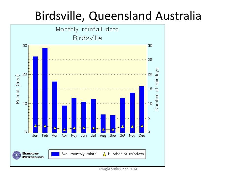 Birdsville, Queensland Australia Dwight Sutherland 2014