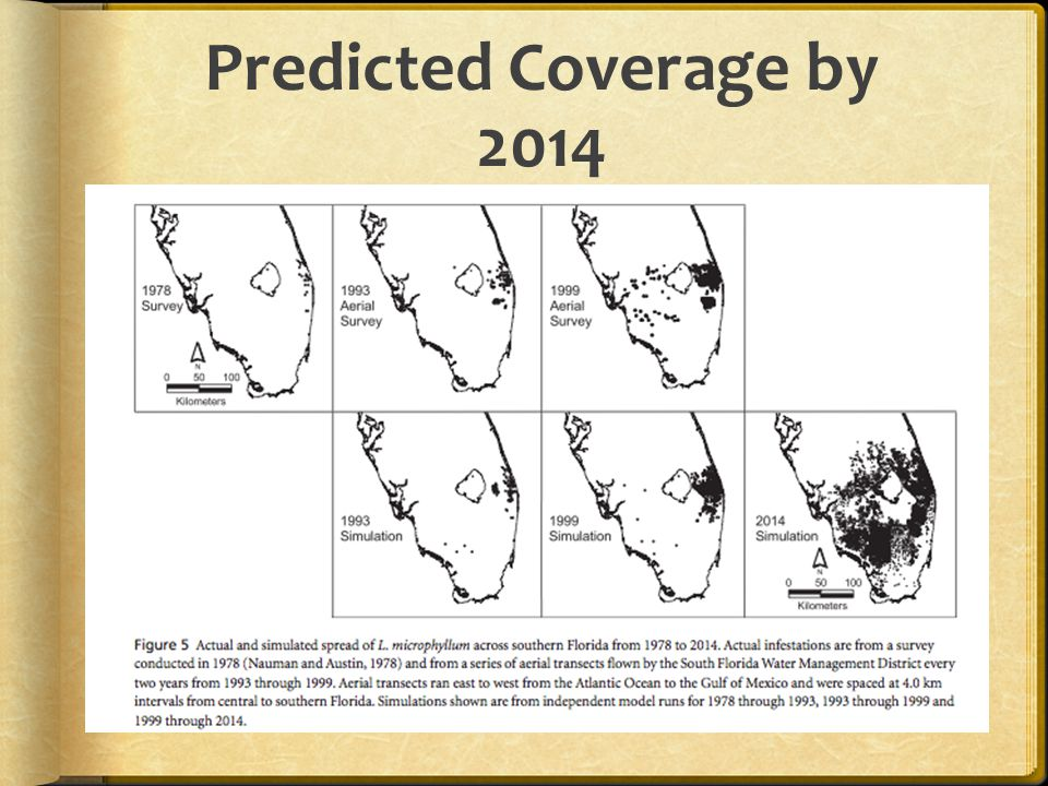 Predicted Coverage by 2014