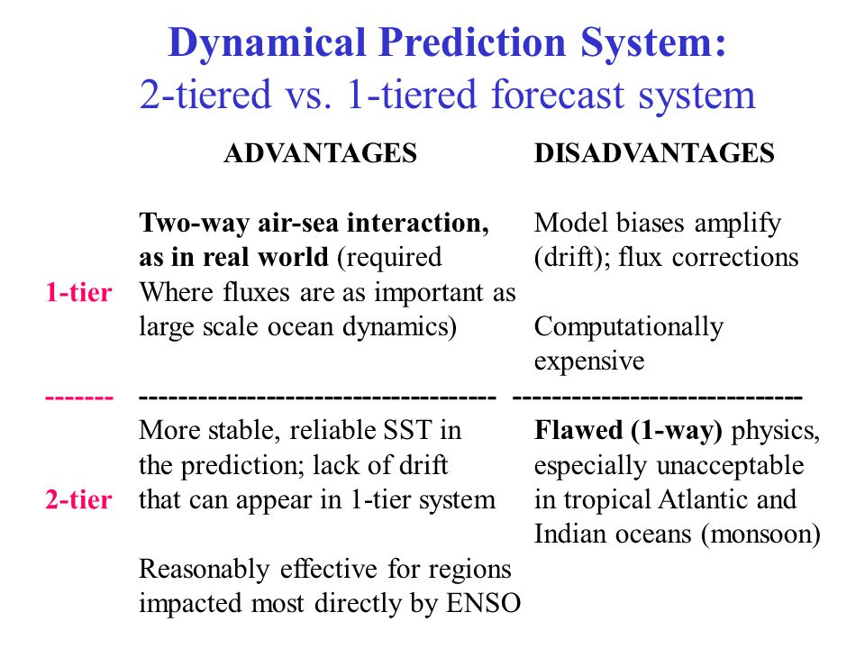 Dynamical Prediction System: 2-tiered vs.