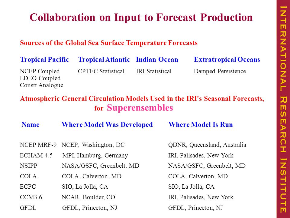 Atmospheric General Circulation Models Used in the IRI s Seasonal Forecasts, for Superensembles Name Where Model Was Developed Where Model Is Run NCEP MRF-9 NCEP, Washington, DC QDNR, Queensland, Australia ECHAM 4.5 MPI, Hamburg, Germany IRI, Palisades, New York NSIPP NASA/GSFC, Greenbelt, MD NASA/GSFC, Greenbelt, MD COLA COLA, Calverton, MD COLA, Calverton, MD ECPC SIO, La Jolla, CA SIO, La Jolla, CA CCM3.6 NCAR, Boulder, CO IRI, Palisades, New York GFDL GFDL, Princeton, NJ GFDL, Princeton, NJ Collaboration on Input to Forecast Production Sources of the Global Sea Surface Temperature Forecasts Tropical PacificTropical AtlanticIndian OceanExtratropical Oceans NCEP CoupledCPTEC Statistical IRI StatisticalDamped Persistence LDEO Coupled Constr Analogue