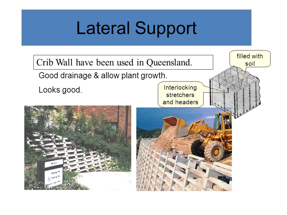 Reinforced earth walls are increasingly becoming popular. geosynthetics Lateral Support