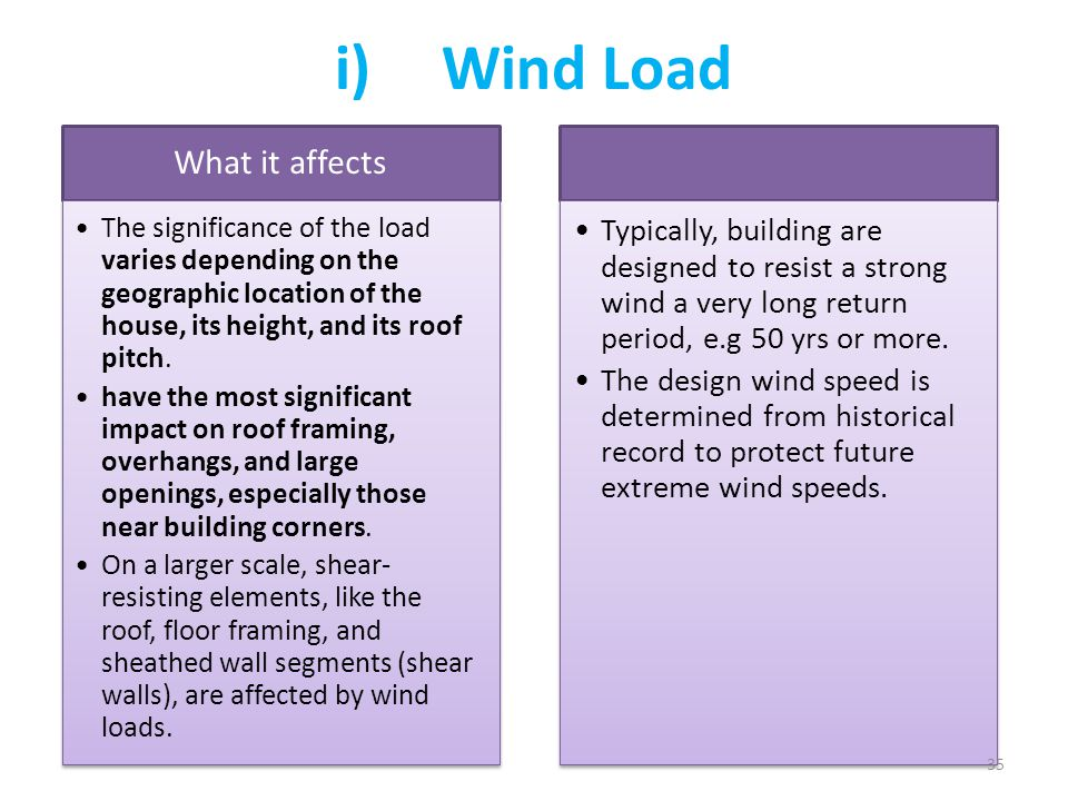 i) Wind Load Wind Load What it means positive or negative pressures exerted on a house when it obstructs the flow of moving air. generally act perpend