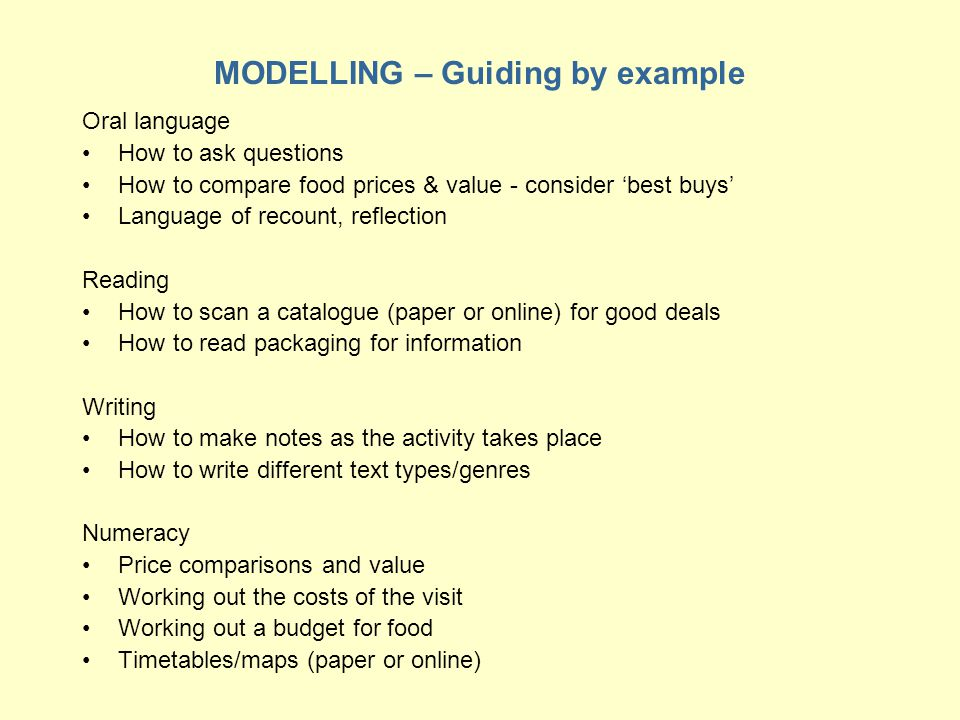 MODELLING – Guiding by example Oral language How to ask questions How to compare food prices & value - consider 'best buys' Language of recount, reflection Reading How to scan a catalogue (paper or online) for good deals How to read packaging for information Writing How to make notes as the activity takes place How to write different text types/genres Numeracy Price comparisons and value Working out the costs of the visit Working out a budget for food Timetables/maps (paper or online)