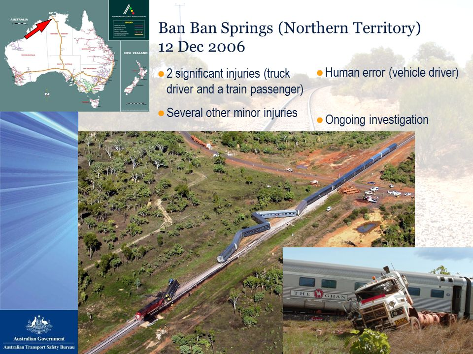 Ban Ban Springs (Northern Territory) 12 Dec 2006 ●Human error (vehicle driver) ●Ongoing investigation ●2 significant injuries (truck driver and a train passenger) ●Several other minor injuries