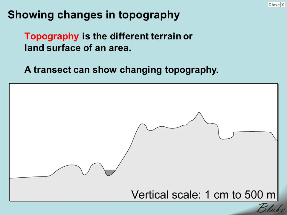 Showing changes in topography Topography is the different terrain or land surface of an area.