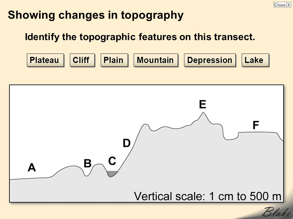 Showing changes in topography Identify the topographic features on this transect.