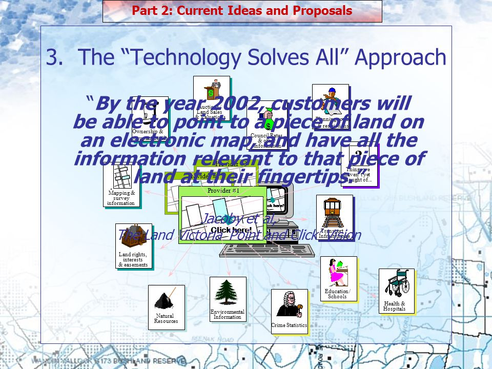 3. The Technology Solves All Approach Part 2: Current Ideas and Proposals Click here.