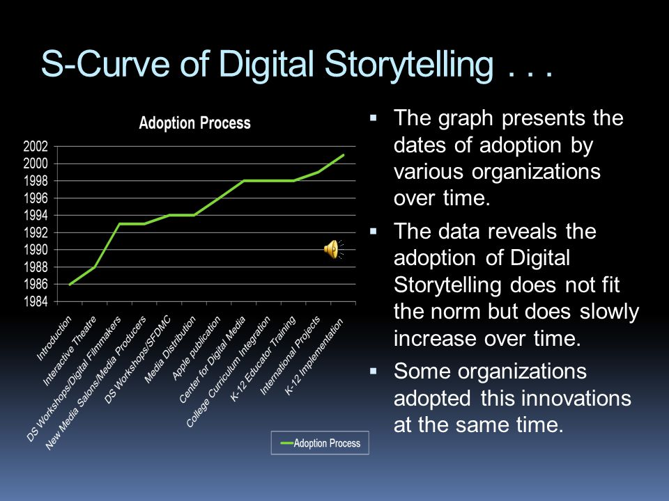 S-Curve of Digital Storytelling...