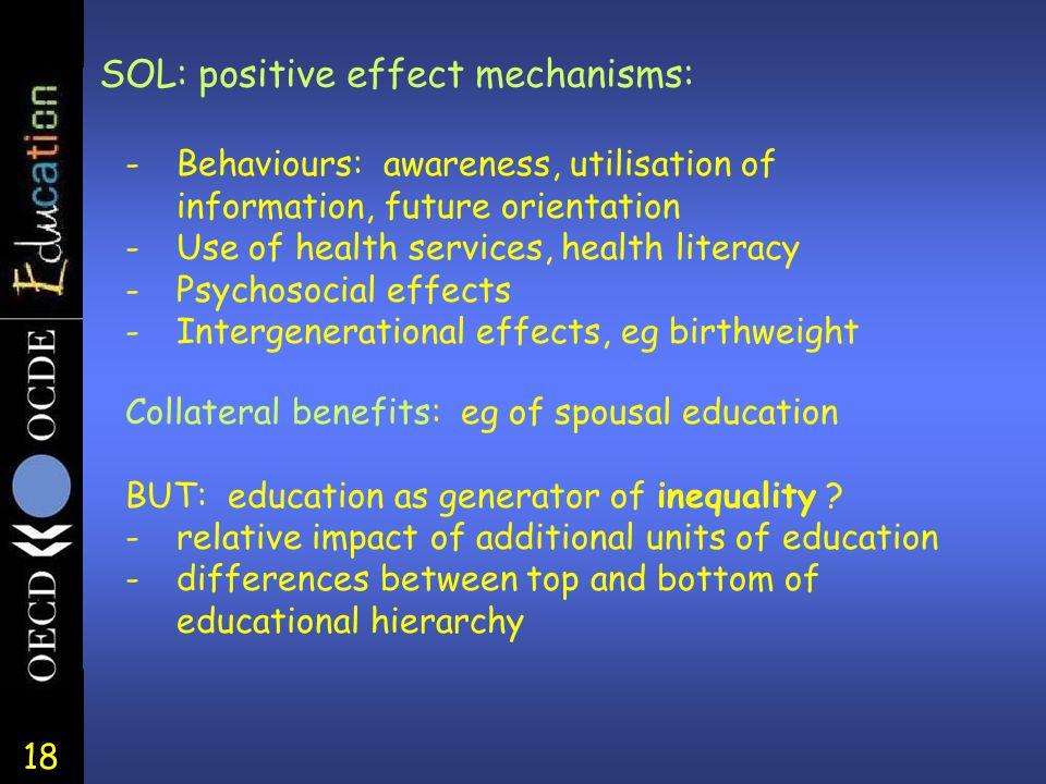 18 SOL: positive effect mechanisms: -Behaviours: awareness, utilisation of information, future orientation -Use of health services, health literacy -P