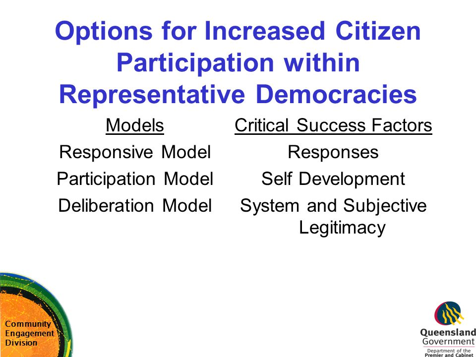 Integrated Multi-level Initiative Strengthens Representative Democracy Widening and deepening Citizen Participation Building Community capacity and Public Sector Capability Community Engagement Division
