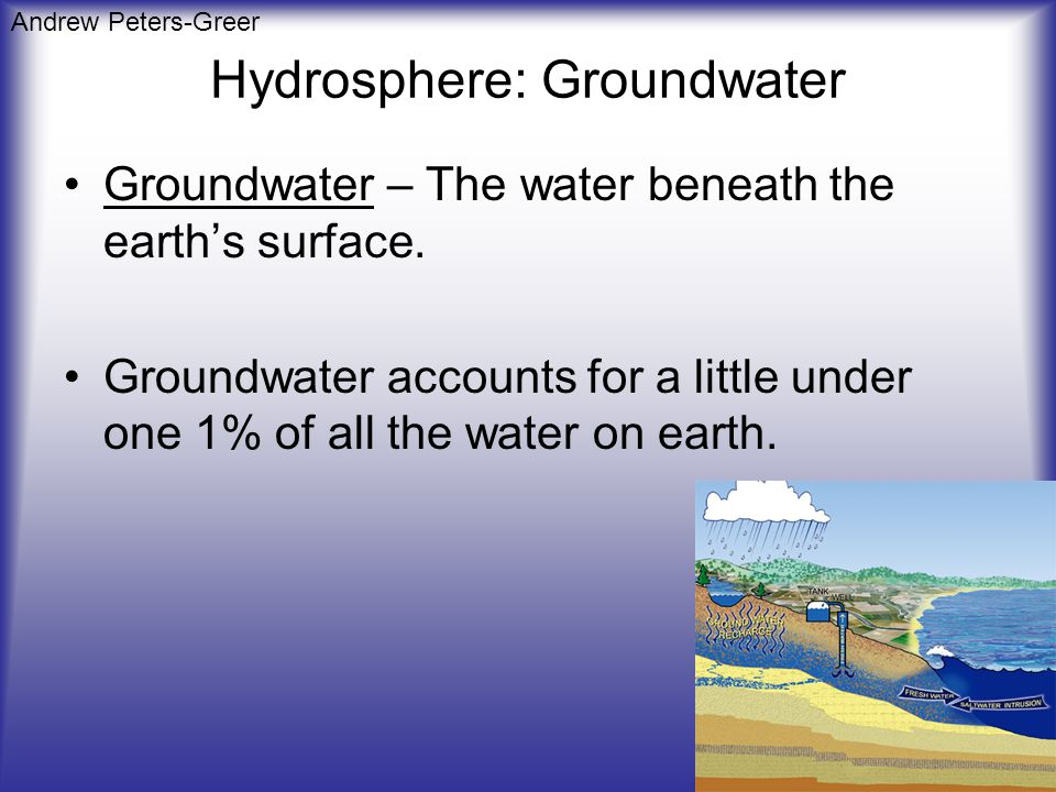 Hydrosphere: Groundwater Groundwater – The water beneath the earth's surface. Groundwater accounts for a little under one 1% of all the water on earth