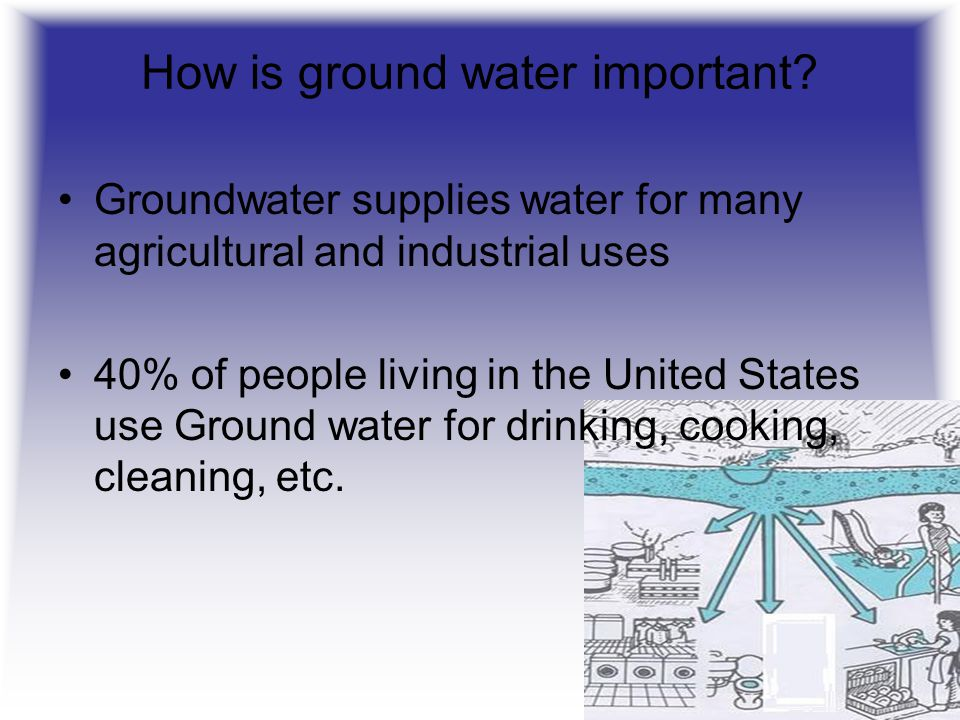 How is ground water important? Groundwater supplies water for many agricultural and industrial uses 40% of people living in the United States use Grou