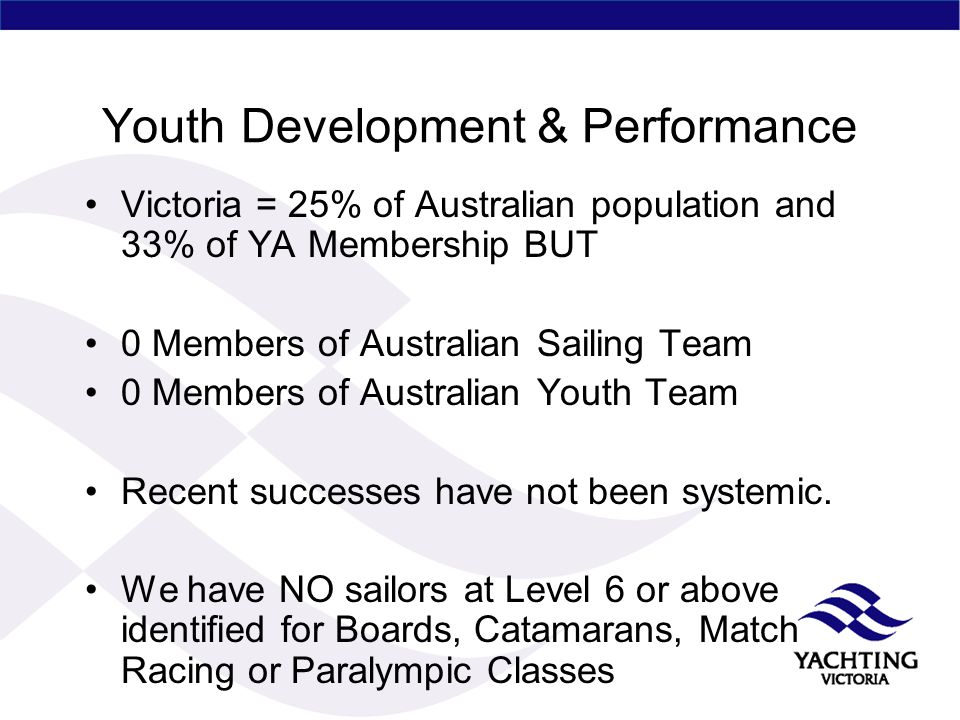 Youth Development & Performance Victoria = 25% of Australian population and 33% of YA Membership BUT 0 Members of Australian Sailing Team 0 Members of