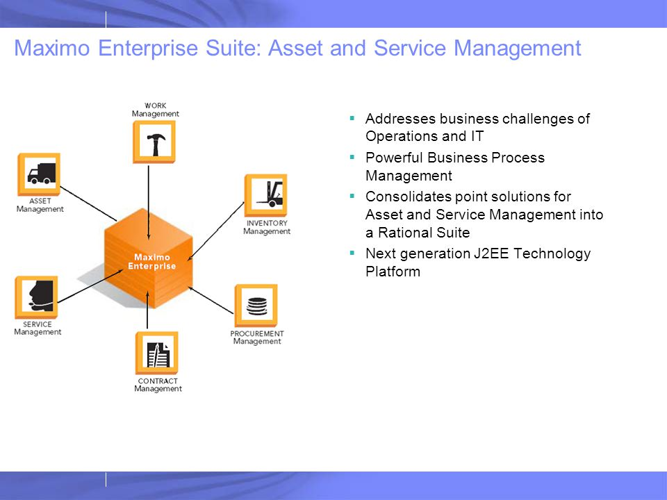 Maximo Enterprise Suite: Asset and Service Management  Addresses business challenges of Operations and IT  Powerful Business Process Management  Co