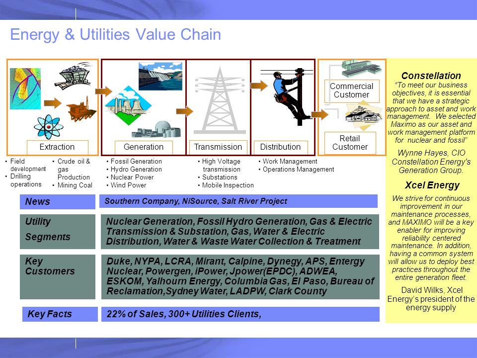 Duke, NYPA, LCRA, Mirant, Calpine, Dynegy, APS, Entergy Nuclear, Powergen, iPower, Jpower(EPDC), ADWEA, ESKOM, Yalhourn Energy, Columbia Gas, El Paso,