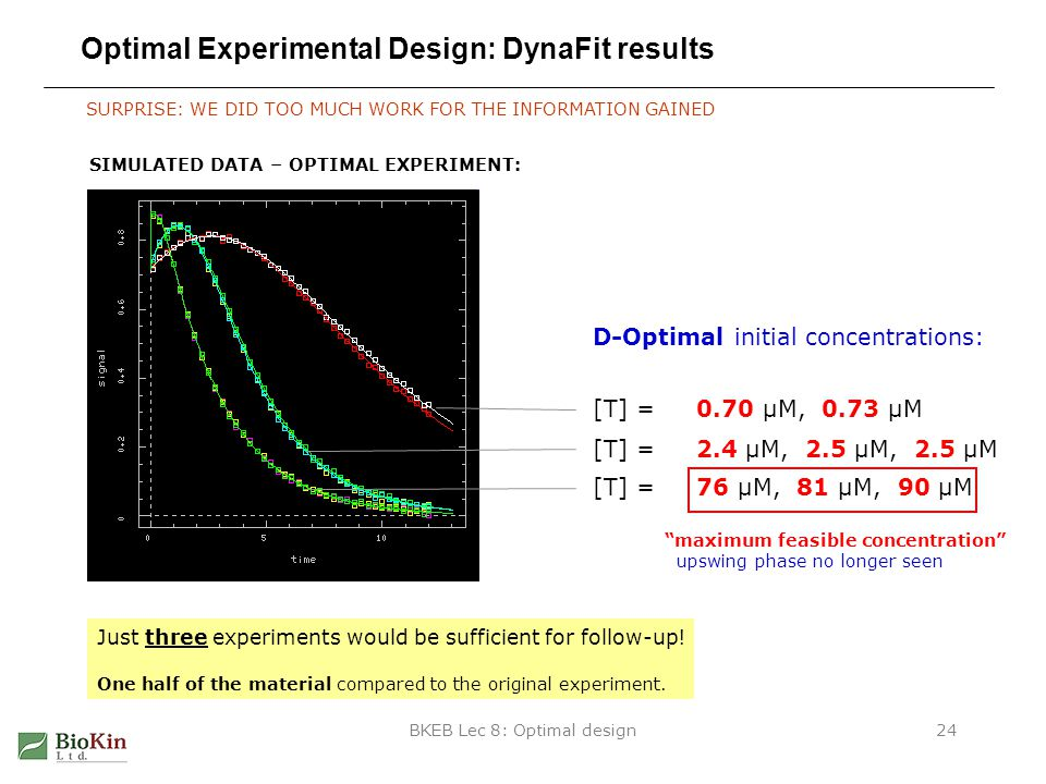 BKEB Lec 8: Optimal design24 Optimal Experimental Design: DynaFit results SURPRISE: WE DID TOO MUCH WORK FOR THE INFORMATION GAINED [T] = 0.70 µM, 0.73 µM [T] = 2.4 µM, 2.5 µM, 2.5 µM [T] = 76 µM, 81 µM, 90 µM D-Optimal initial concentrations: Just three experiments would be sufficient for follow-up.