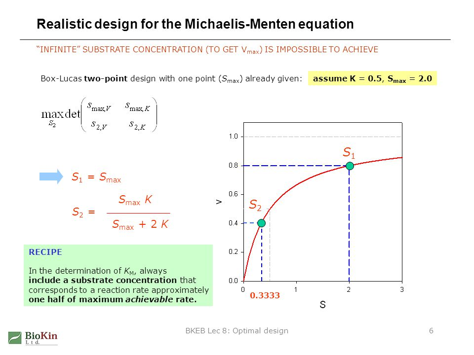 BKEB Lec 8: Optimal design6 Realistic design for the Michaelis-Menten equation INFINITE SUBSTRATE CONCENTRATION (TO GET V max ) IS IMPOSSIBLE TO ACHIEVE Box-Lucas two-point design with one point (S max ) already given: S2 =S2 = assume K = 0.5, S max = 2.0 S1S1 S 1 = S max S max K S max + 2 K S2S2 0.3333 RECIPE In the determination of K M, always include a substrate concentration that corresponds to a reaction rate approximately one half of maximum achievable rate.