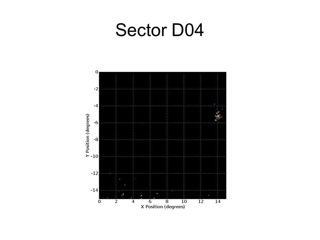 Sector D04