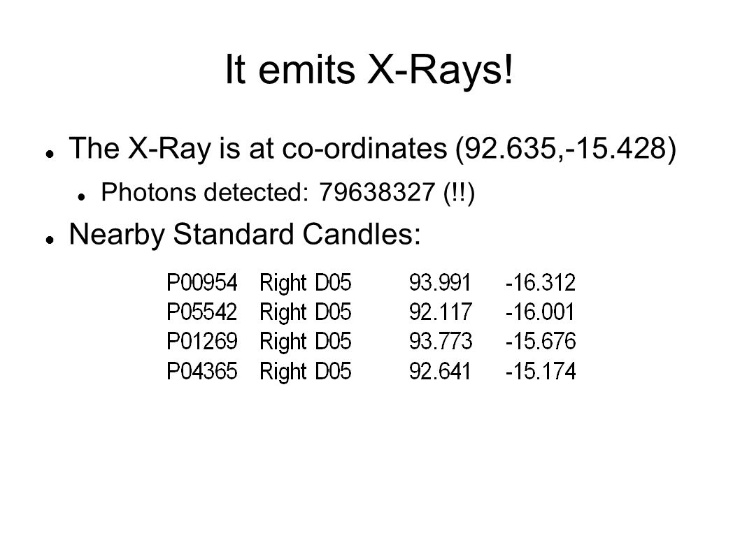It emits X-Rays! The X-Ray is at co-ordinates (92.635,-15.428) Photons detected: 79638327 (!!) Nearby Standard Candles: