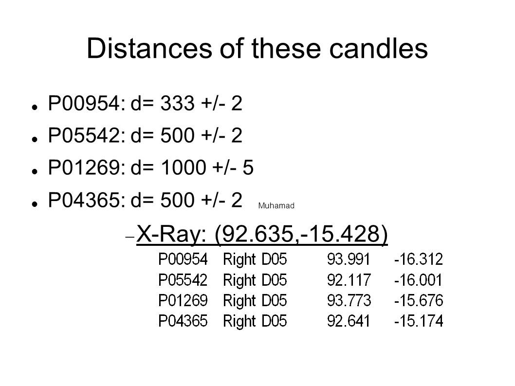 Distances of these candles P00954: d= 333 +/- 2 P05542: d= 500 +/- 2 P01269: d= 1000 +/- 5 P04365: d= 500 +/- 2  X-Ray: (92.635,-15.428) Muhamad